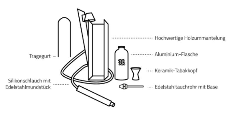 Handbuch für Hekkpipe Active und Deluxe Shisha (PDF herunterladen)