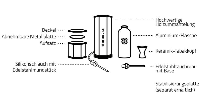 Handbuch für Hekkpipe Hexagon Shisha (PDF herunterladen)